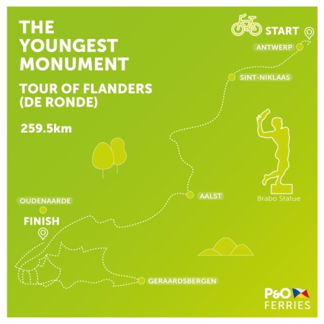 Tour of Flanders 2017 route map